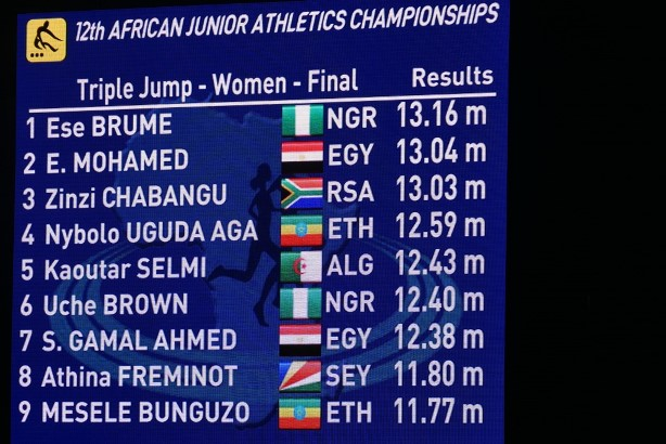 Ese Brume's persistence paid off as she won the Triple Jump ahead of Egypt's Esraa Mohammed.